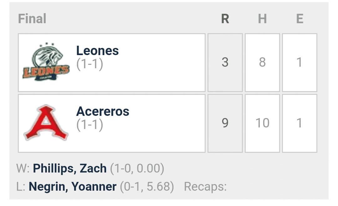 Resumen juego 2 de la serie del Rey Leones de Yucatán contra Acereros de Monclova resultado