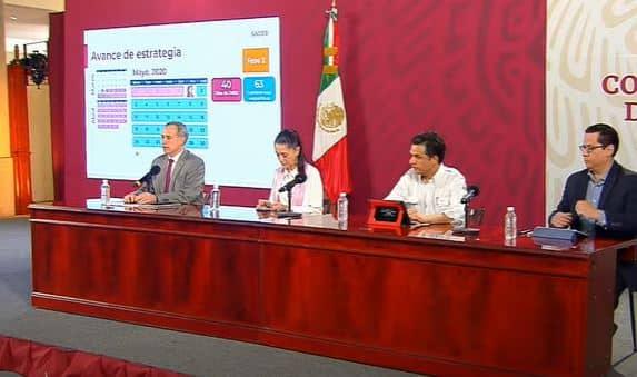 coronavirus en México a 1 de mayo