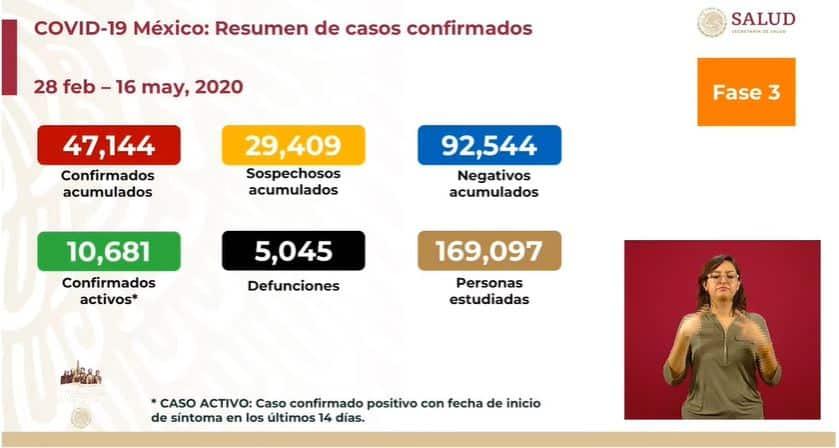 coronavirus en México al 16 de mayo