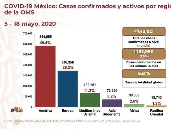 coronavirus en México al 18 de mayo