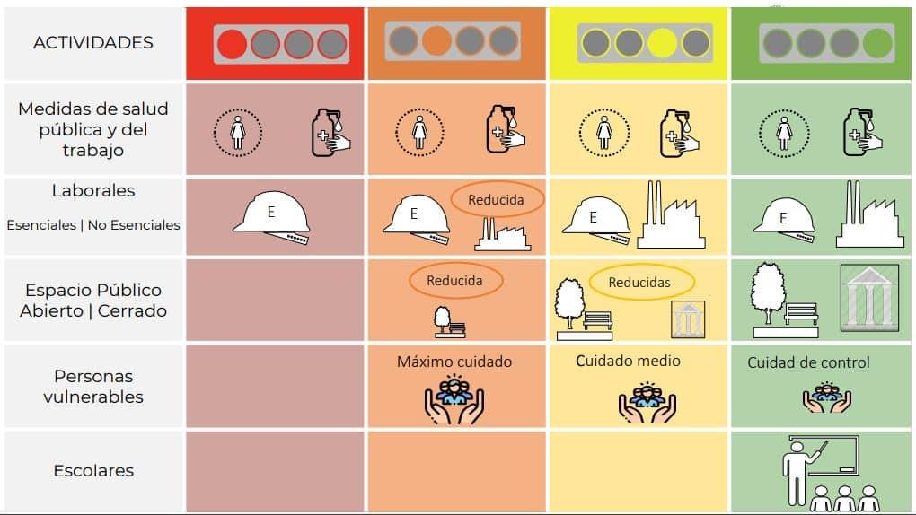 semáforo de COVID-19 del 14 al 27 de septiembre