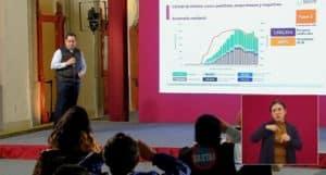 Coronavirus en México al 29 de septiembre