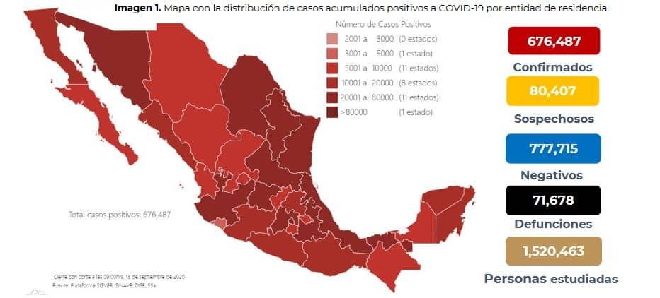 coronavirus en México al 15 de septiembre nacional