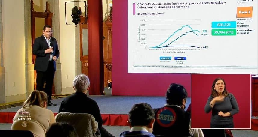 coronavirus en México al 9 de septiembre