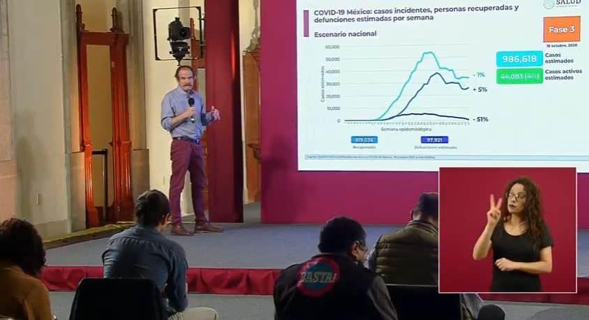 Coronavirus en México al 18 de octubre