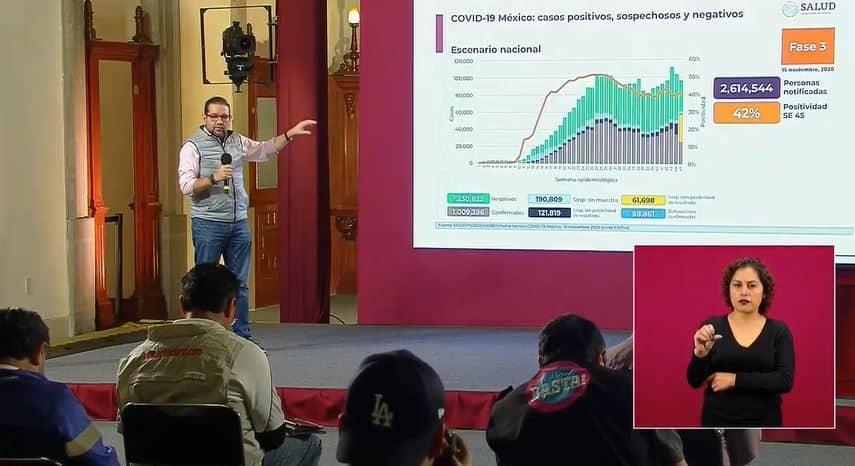 coronavirus en México al 16 de noviembre