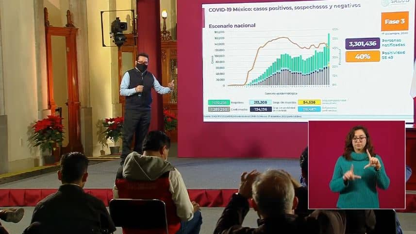 Coronavirus en México al 17 de diciembre