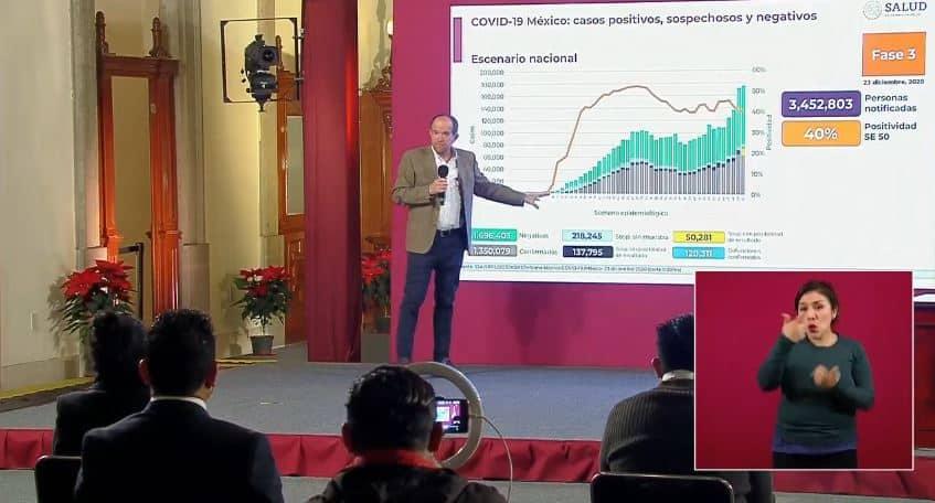 Coronavirus en México al 23 de diciembre
