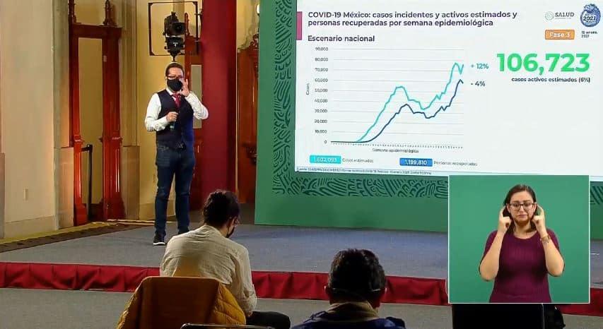 Coronavirus en México al 15 de enero portada