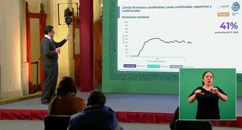 Coronavirus en México al 25 de enero
