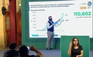 Coronavirus en México al 29 de enero