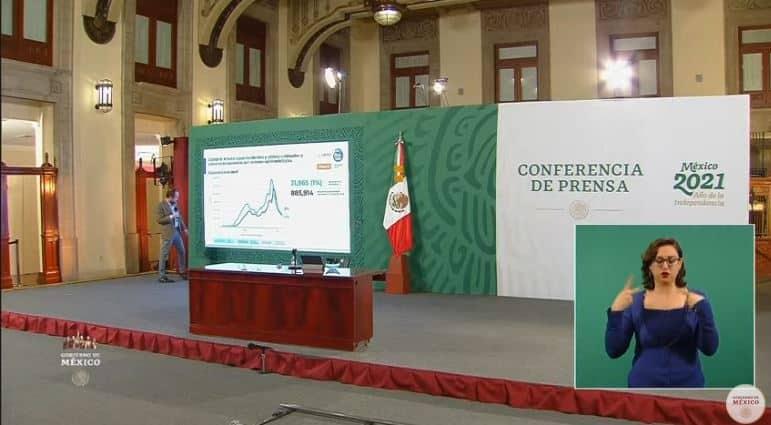 Coronavirus en México al 30 de marzo