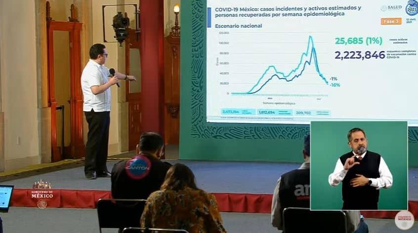 Coronavirus en México al 12 de abril