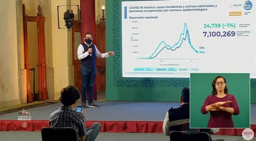 Coronavirus en México al 30 de abril