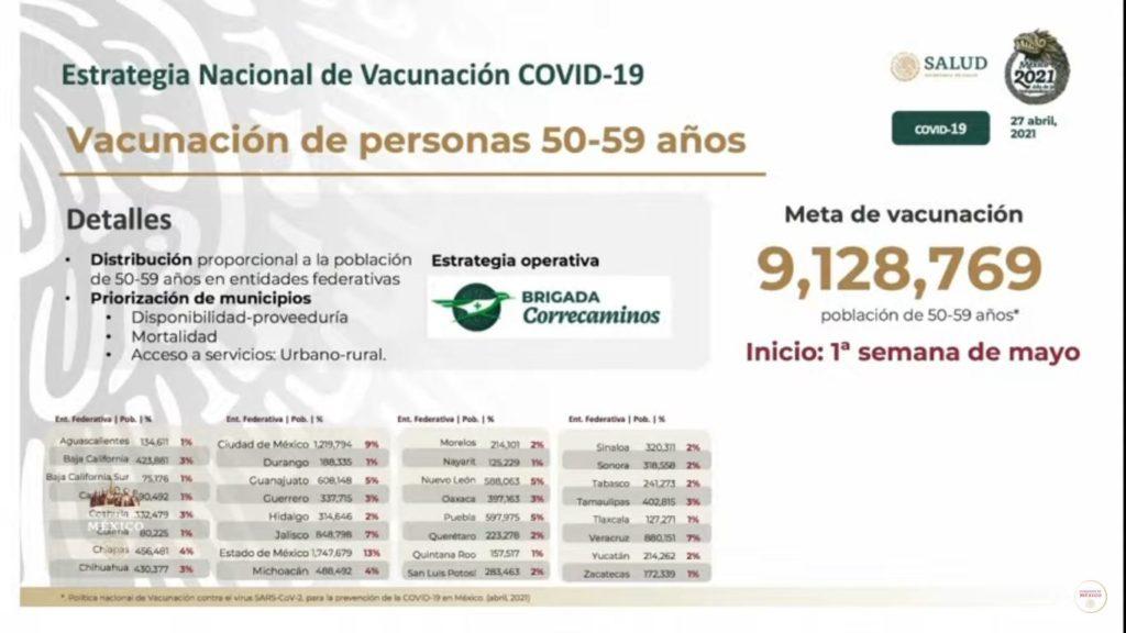 vacunación contra COVID-19 para personas de 50 a 59 años