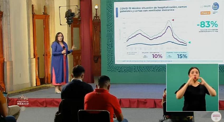Coronavirus en México al 11 de mayo