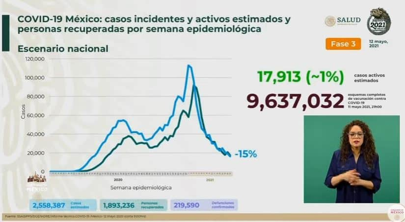 Coronavirus en México al 12 de mayo estimados